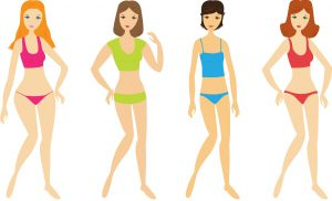 4 women's body types: Triangle, Inverted Triangle, Rectangle, Hourglass